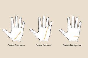 Вторичные линии руки