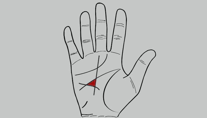 Денежный треугольник